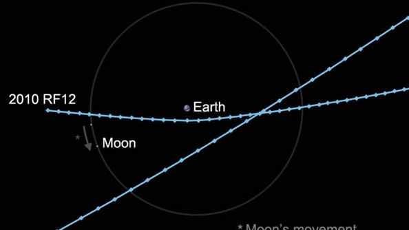 (Image From NASA)
