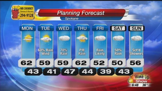 WEATHER AUTHORITY: Gusty winds and scattered showers in a series of storms this week