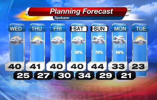 KHQ 7 day forecast