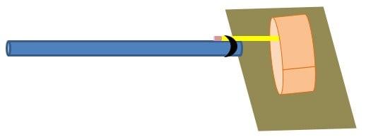 Extreme Science: Fun Fly Stick | Community | khq com