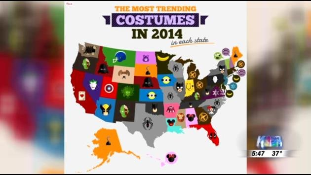 Most Googled Costumes