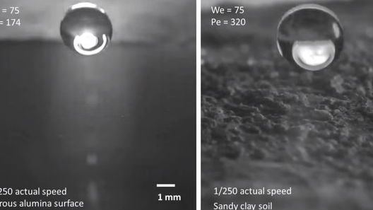 MIT researchers used high-speed cameras to study raindrops. Photo: YouTube MIT