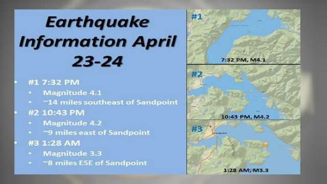 USGS confirms three earthquakes rattled north Idaho Thursday night (PHOTO: MGN/NWS)