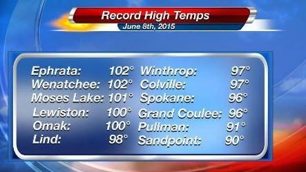 Record-breaking heat was felt all across the Inland Northwest on Monday.