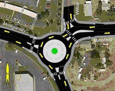 One of the key changes as part of the Pines-Mansfield project is the installation of a single-lane roundabout at the intersection of Montgomery/Mansfield/Wilbur.