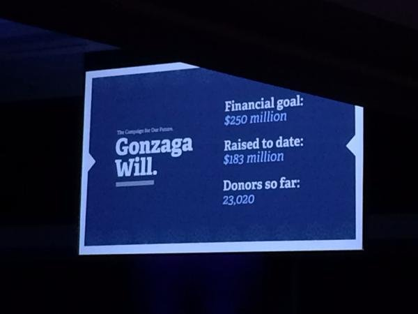 $55 million donation to Gonzaga University